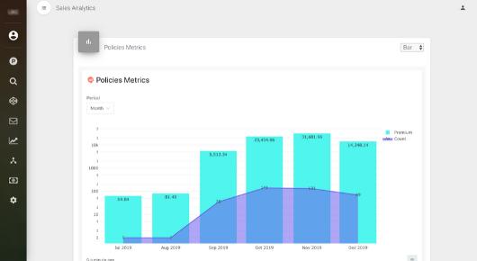 i2go features - analytics 2