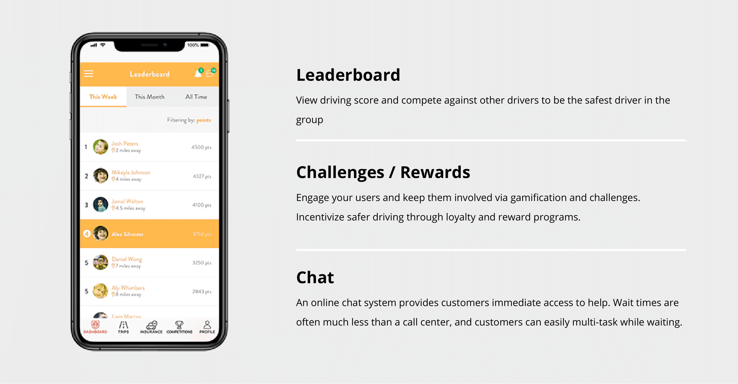 mobile screen showing leaderboard feature