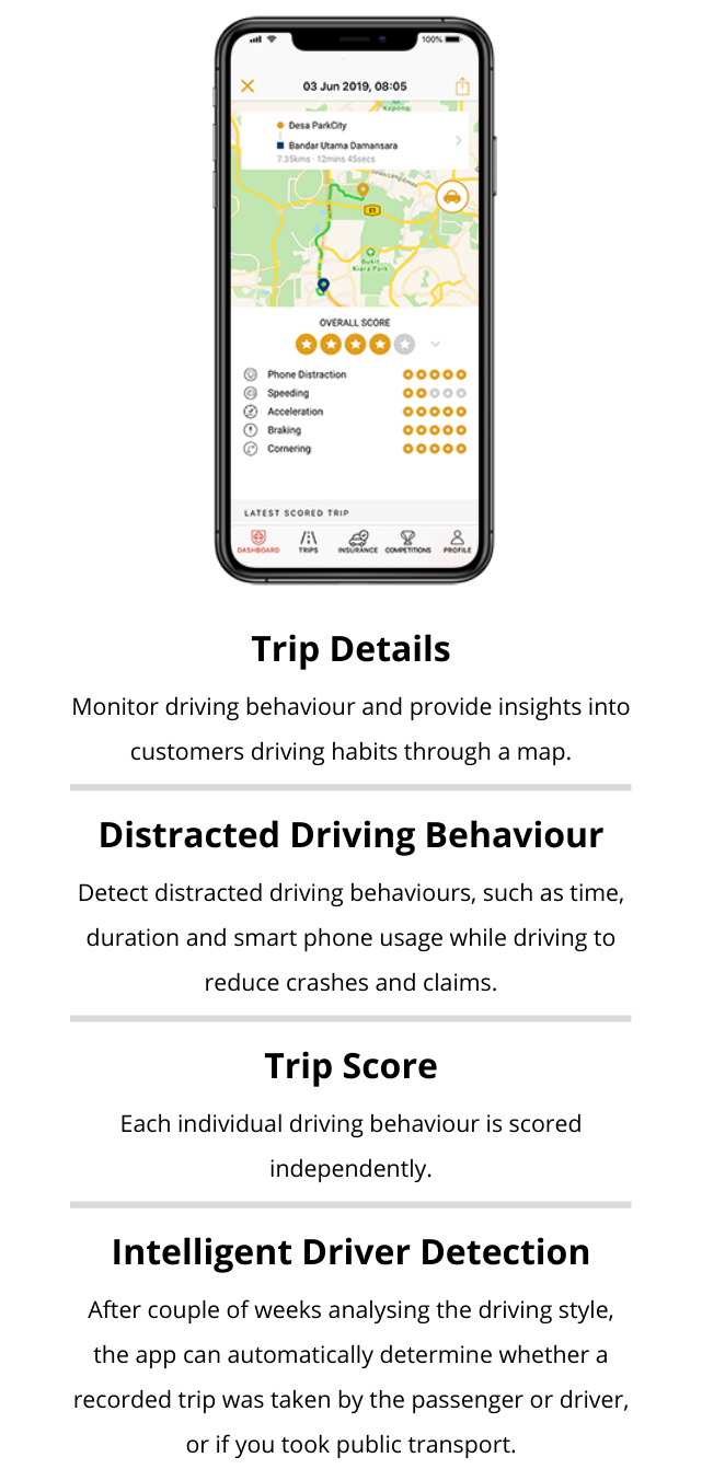 Mobile screen showing dashboard tab
