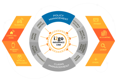 i2go modular graphic