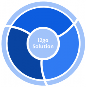 i2go solution graphic