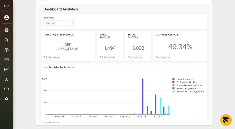 insurance analytics dashboard